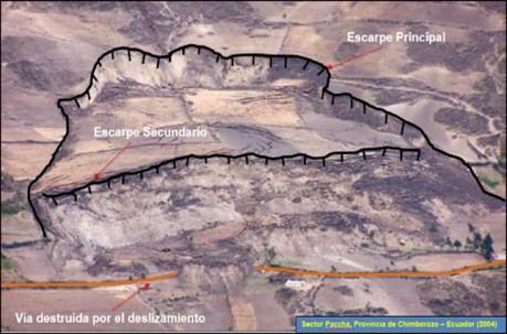 Foto: Deslizamiento Rotacional Sector Paccha Chimborazo Ecuador IIGE-2011