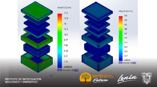 Caracterización de nuevos materiales para el desarrollo de energía renovable / Foto: IIGE