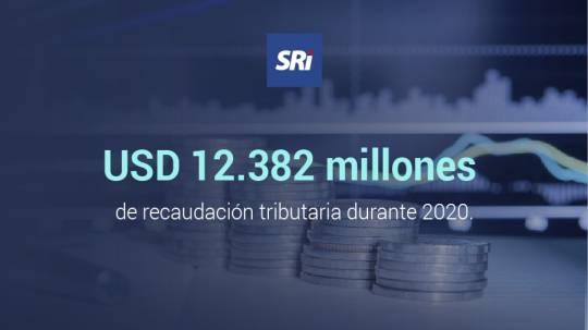 Ecuador recaudó 12.382 millones de dólares en 2020, un 13 % menos que en 2019 / Foto: EFE